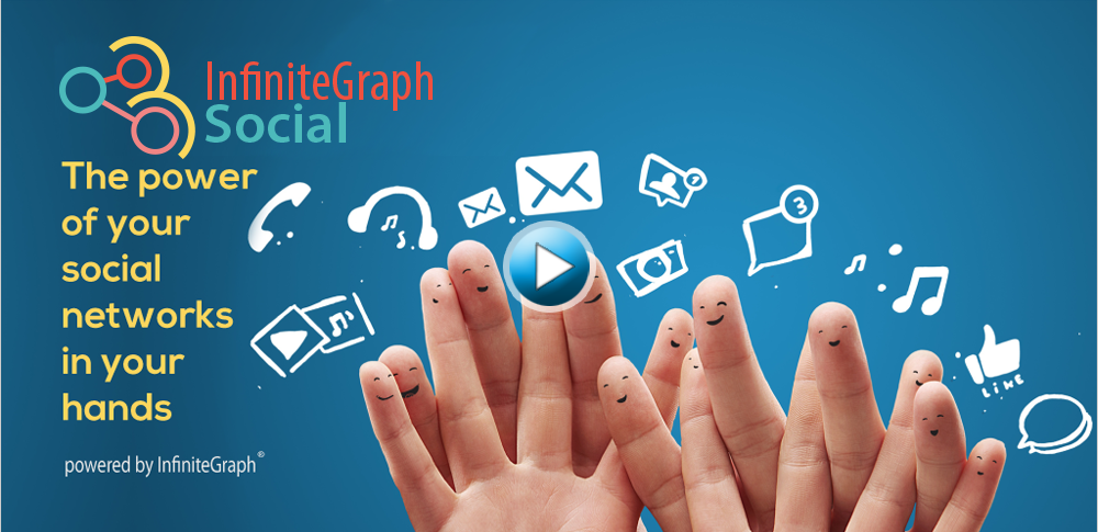 InfiniteGraph Social - The power of your social networks in your hands