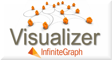 The InfiniteGraph Visualizer