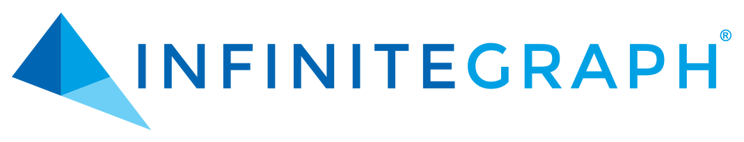 InfiniteGraph logo