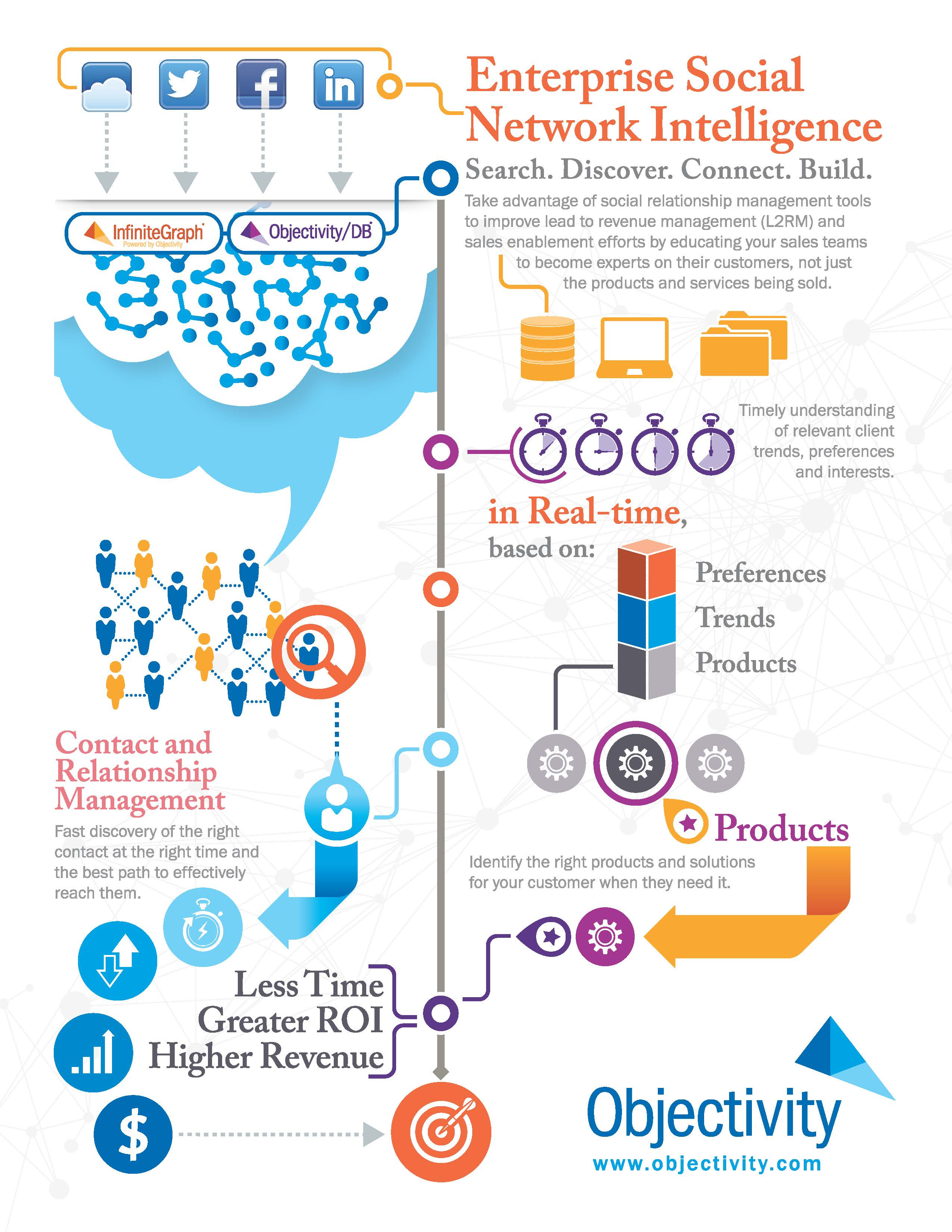 obj_infographic_BigData_edit_final